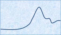 gsr-trace